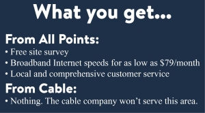 Designed for All Points Broadband as part of a direct mail campaign